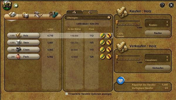 Stronghold Kingdoms Handel
